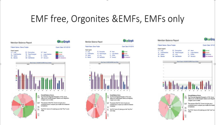 AcuGraphs, Orgonites, and EMFs...how EMFs affect your energy... objectively.