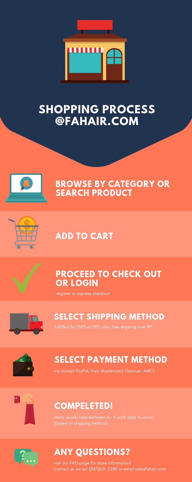 online shopping process