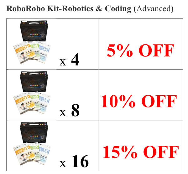 Club Set - RoboRobo Kit - Robotics & Coding (Advanced)