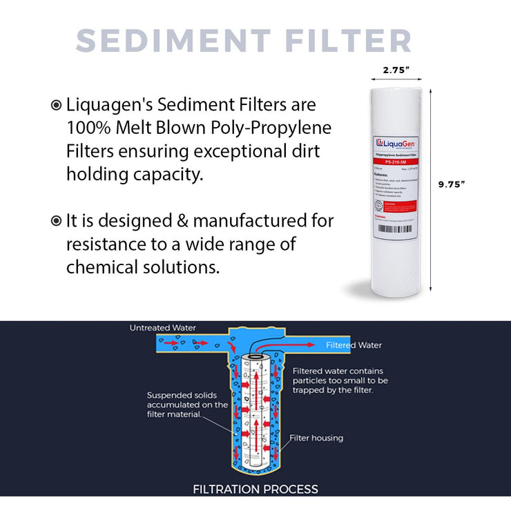 LiquaGen - 6 Stage RO/DI Yearly Replacement Filter Kit - Pre Filters with Inline Deionization - Stage 1,2,3,5 & 6 - LiquaGen Water