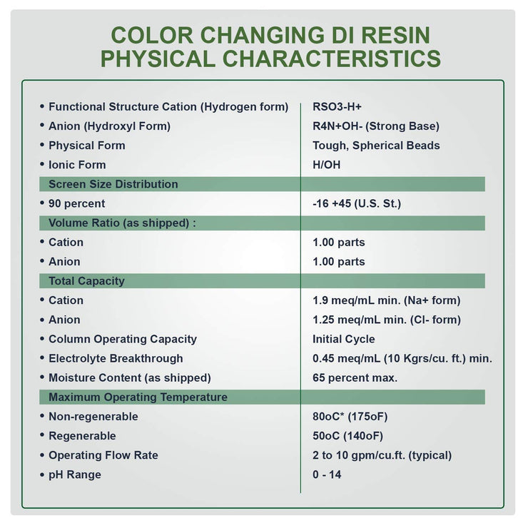 "Color Changing Deionization (DI) Mixed Bed Inline Filter (2"" x 10"") - LiquaGen Water"