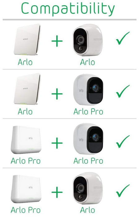 Arlo Q VMC3040 Smart Home 1080p Full HD Security Camera, Night Vision and Full 2-Way Audio, Works with Amazon Alexa, White