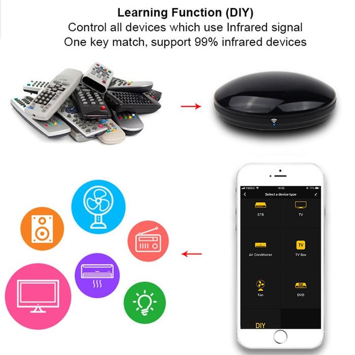 Centechia Universal Smart Wifi IR Remote Controller Infrared Home Control Adapter Support Alexa Google Assistant Voice Smart Home Devices