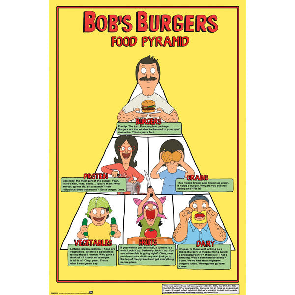Food Pyramid Domestic Poster