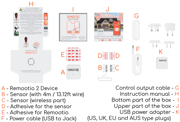Smart gate and garage door opener includes