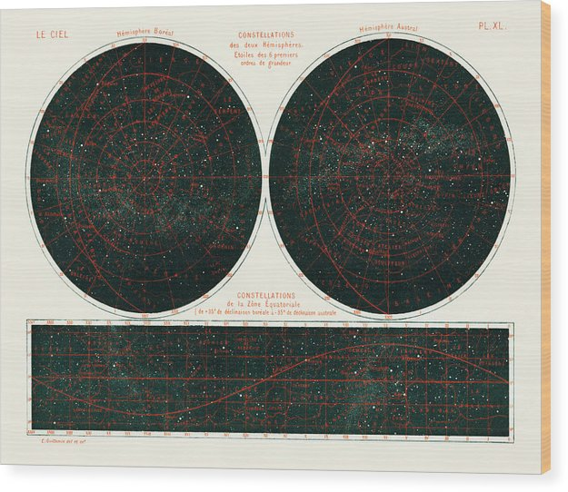 Antique Illustration of Constellations of The Two Hemispheres, 1877 - Wood Print from Wallasso - The Wall Art Superstore