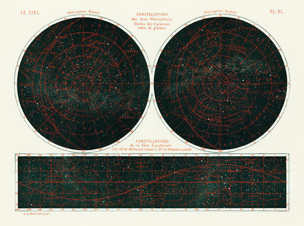 Antique Illustration of Constellations of The Two Hemispheres, 1877 - Art Print from Wallasso - The Wall Art Superstore