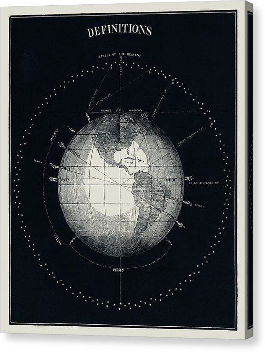 Antique Illustration of Planet Earth, 1851 - Canvas Print from Wallasso - The Wall Art Superstore