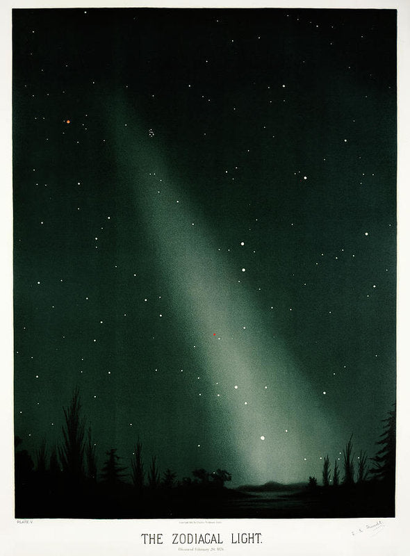 Antique Illustration of Zodiacal Light In Night Sky, 1881 - Art Print from Wallasso - The Wall Art Superstore