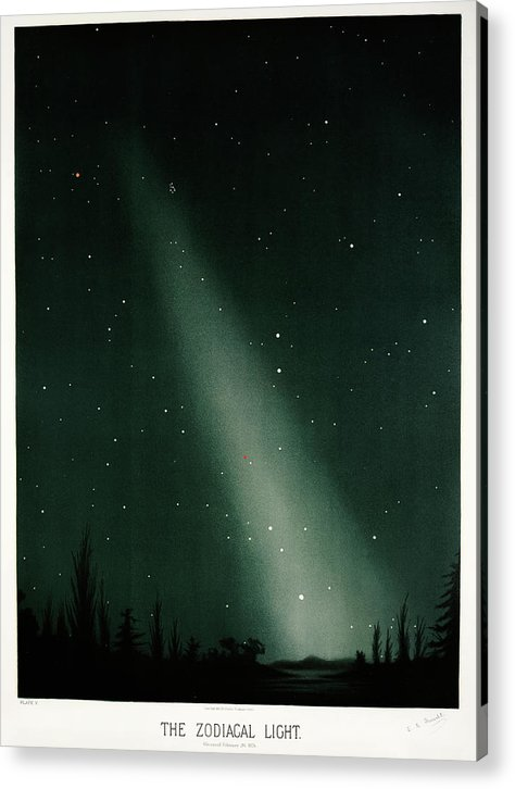 Antique Illustration of Zodiacal Light In Night Sky, 1881 - Acrylic Print from Wallasso - The Wall Art Superstore