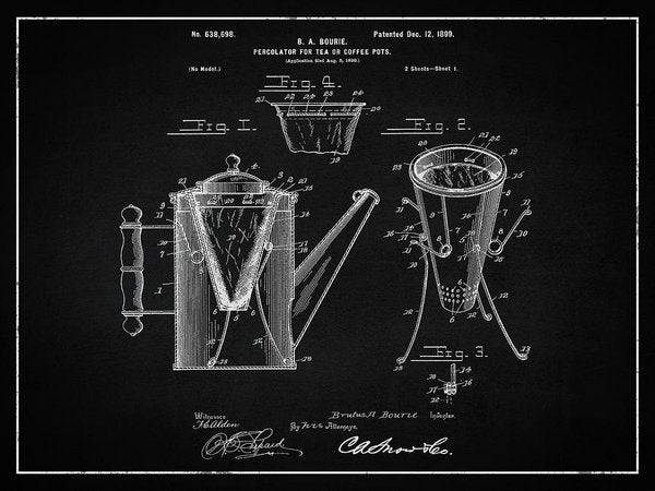Vintage Coffee Percolator Patent, 1899 - Art Print from Wallasso - The Wall Art Superstore
