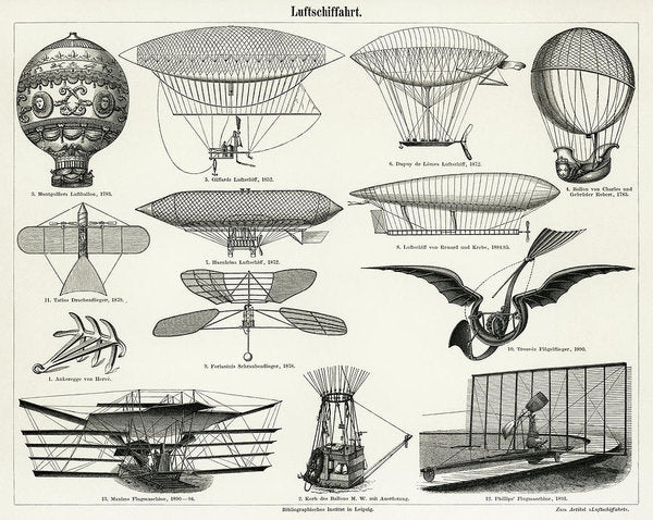 Vintage Collection of Early Flying Machines - Art Print from Wallasso - The Wall Art Superstore