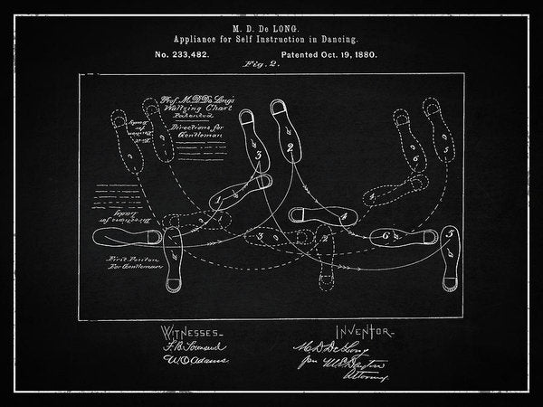 Vintage Dancing Instructions Patent, 1880 - Art Print from Wallasso - The Wall Art Superstore