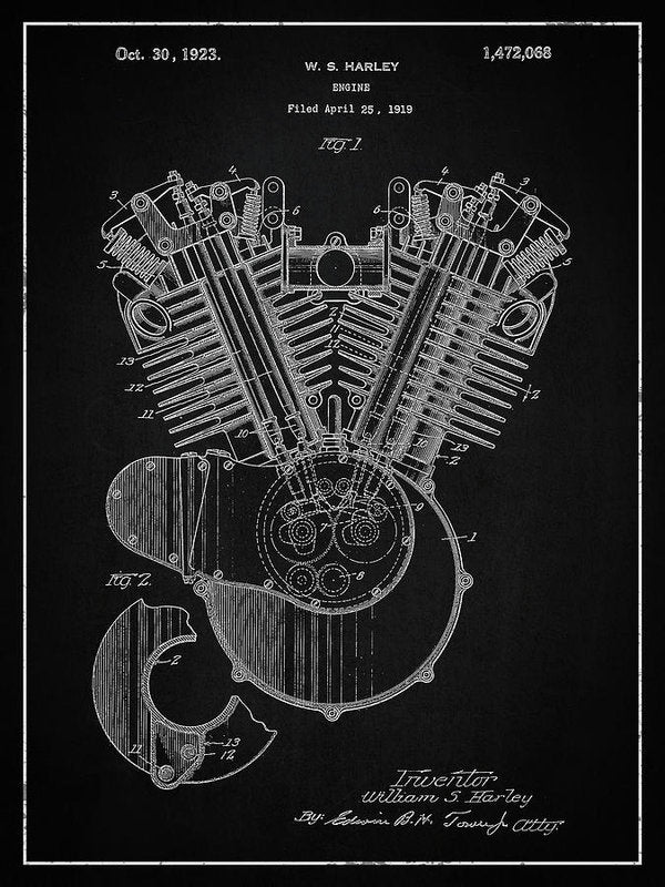 Vintage Harley Davidson Engine Patent, 1923 - Art Print from Wallasso - The Wall Art Superstore