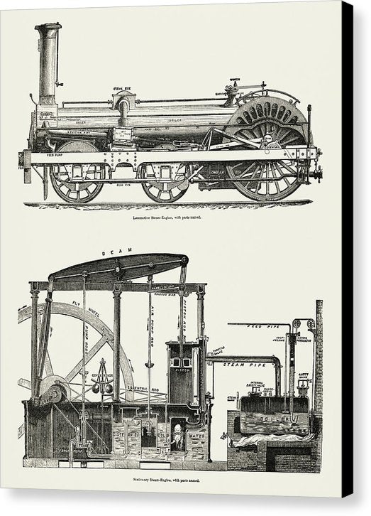 Vintage Illustration of Antique Locomotive Engine, 1891 - Canvas Print from Wallasso - The Wall Art Superstore