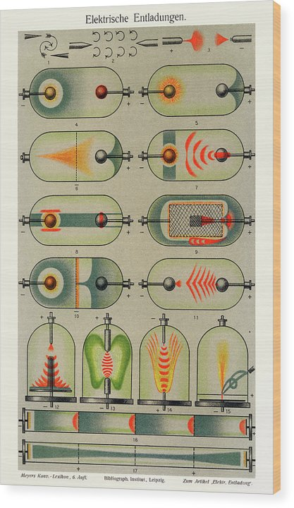 Vintage Illustration of Electric Discharges, 1909 - Wood Print from Wallasso - The Wall Art Superstore