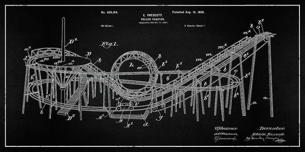 Vintage Rollercoaster Patent Panoramic, 1898 - Art Print from Wallasso - The Wall Art Superstore