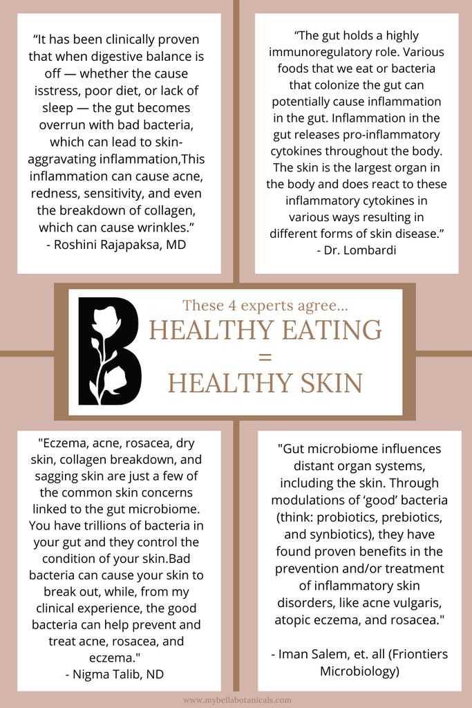 https://www.mybellabotanicals.com/blogs/news/healthy-eating-healthy-skin
