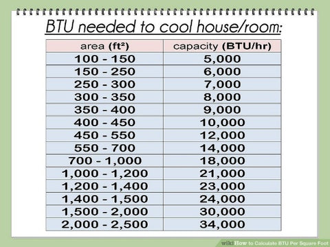 capacity measure