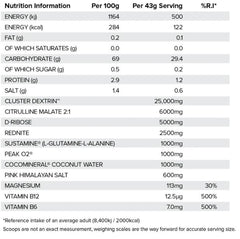 HR Labs Level Up Nutritional Information