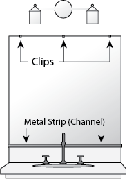 Clips and Channels Information