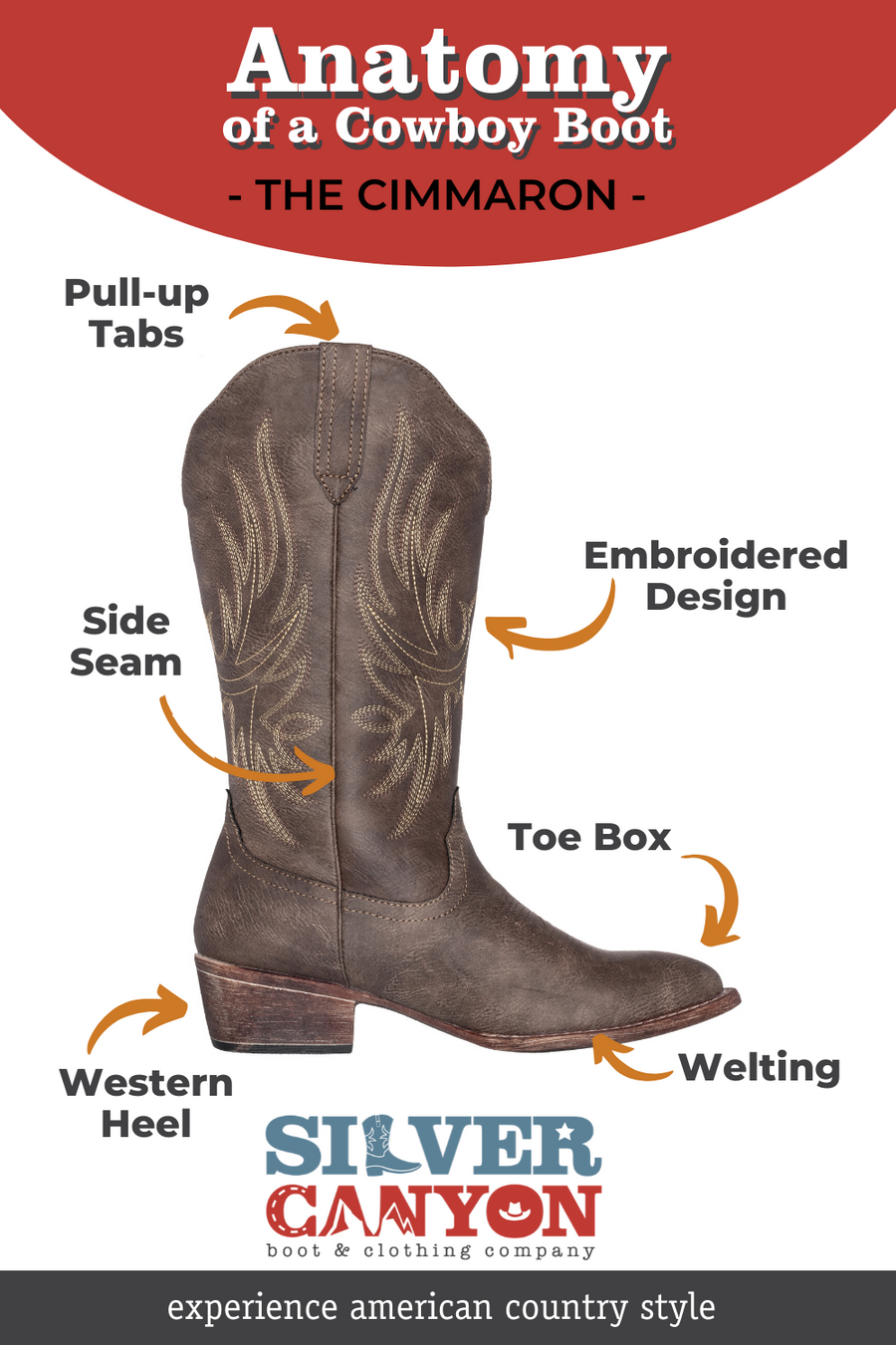 Women's Western Cowgirl Cowboy Boot | Red Cimmaron Round Toe by Silver Canyon