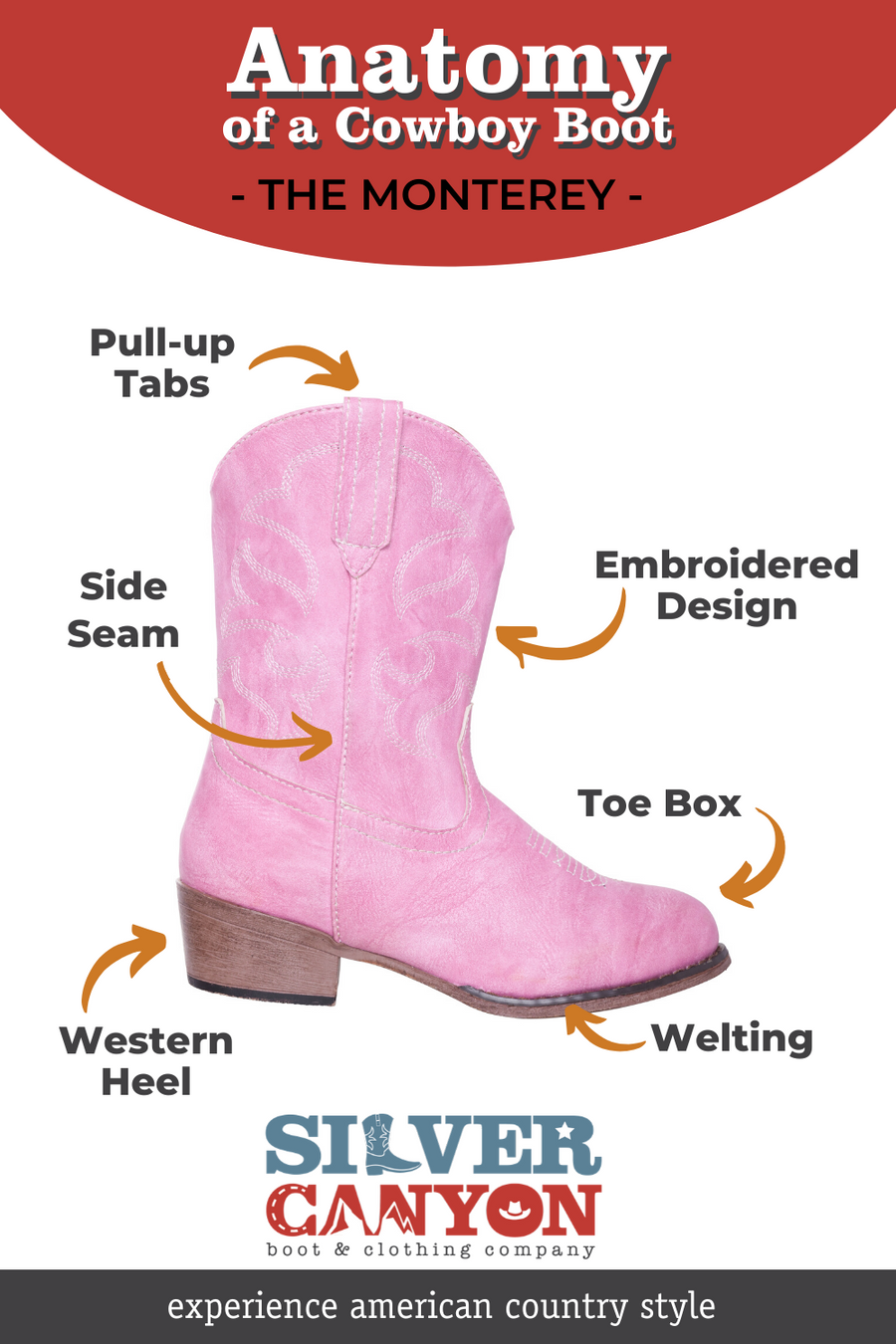 Children Western Kids Cowboy Boot | Toddler Monterey Red for Girls by Silver Canyon
