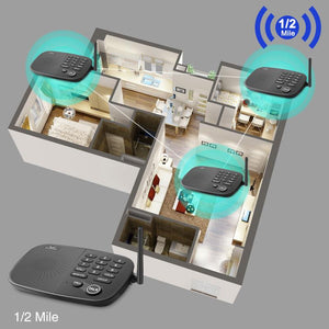 Hosmart 1/2 Mile Wireless 10-Channel Intercom System for Home or Office