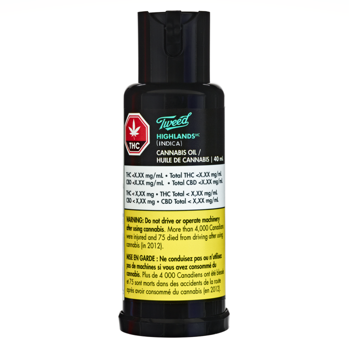 Tweed - Highlands Oral Spray