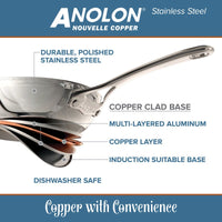 ANOLON Gift With Purchase, Stainless Steel