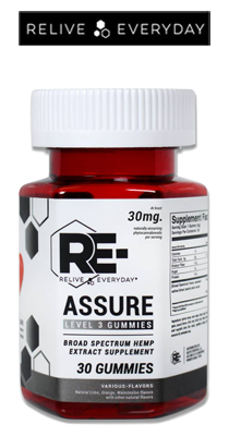 Bottle, RE-LIVE EVERYDAY – Re-Assure Broad Spectrum CBD Gummies, 30mg / 30 Count