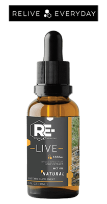 Bottle, RE-LIVE EVERYDAY - Broad Spectrum CBD Tincture - 1200mg/30ml - Natural