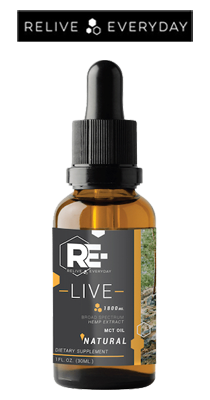 Bottle, RE-LIVE EVERYDAY - Broad Spectrum CBD Tincture - 1800mg/30ml - Natural