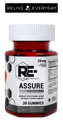 Bottle, RE-LIVE EVERYDAY – Re-Assure Broad Spectrum CBD Gummies, 20mg / 30 Count