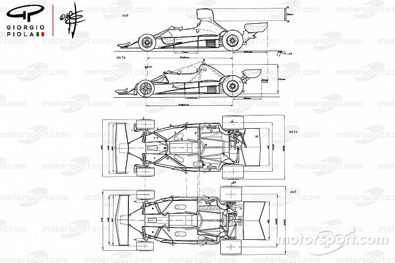 Giorgio Piola's key Cars of Niki Lauda's Awesome F1 Career