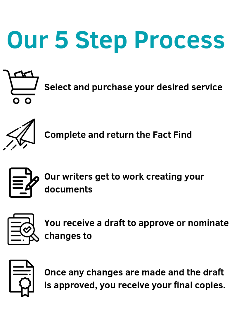 5 Step Process - Prime Resumes and Cover Letters