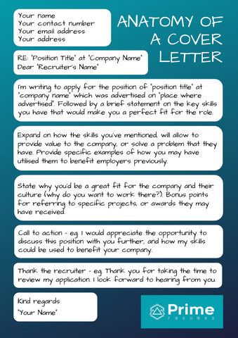How to write a cover letter Australia - Layout
