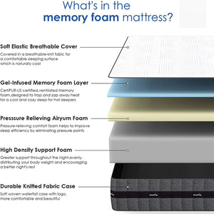 6 Important points to keep in mind while choosing Double Memory Foam Mattress
