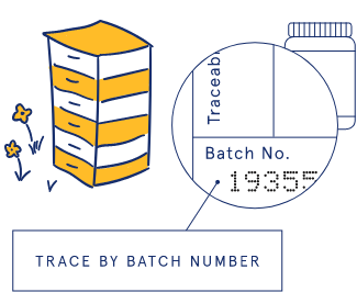 Trace by Batch Number