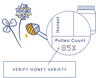 Verify Honey Variety