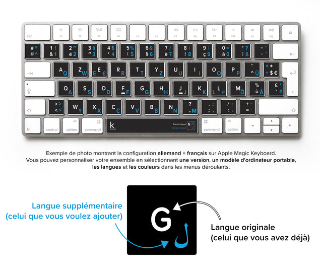 Stickers Autocollants Clavier Bilingue Allemand pour Mac