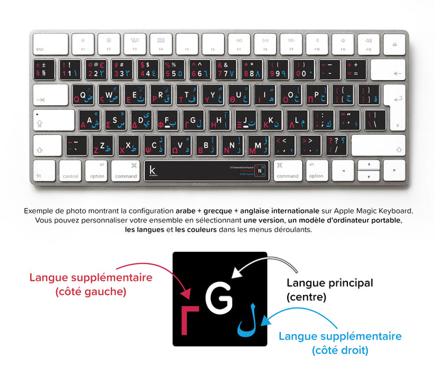 Stickers Autocollants Clavier Multilingue (Trois Langues)