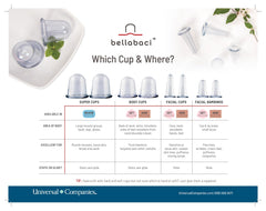 Chart: Which Cup & Where?