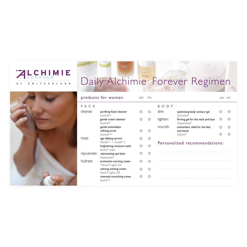 Client Profile & Prescription Alchimie Forever Prescription Cards