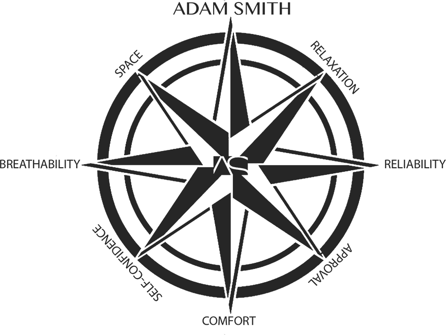 AS COMPASS