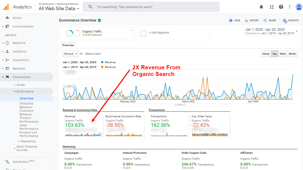 SEO-organic-traffic-case-study
