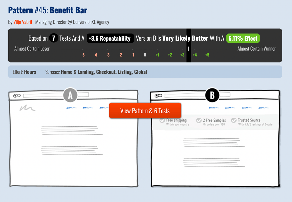Generate The FOMO Factor by Adding a Benefit Bar to The Menu
