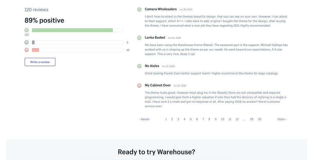 Warehouse review