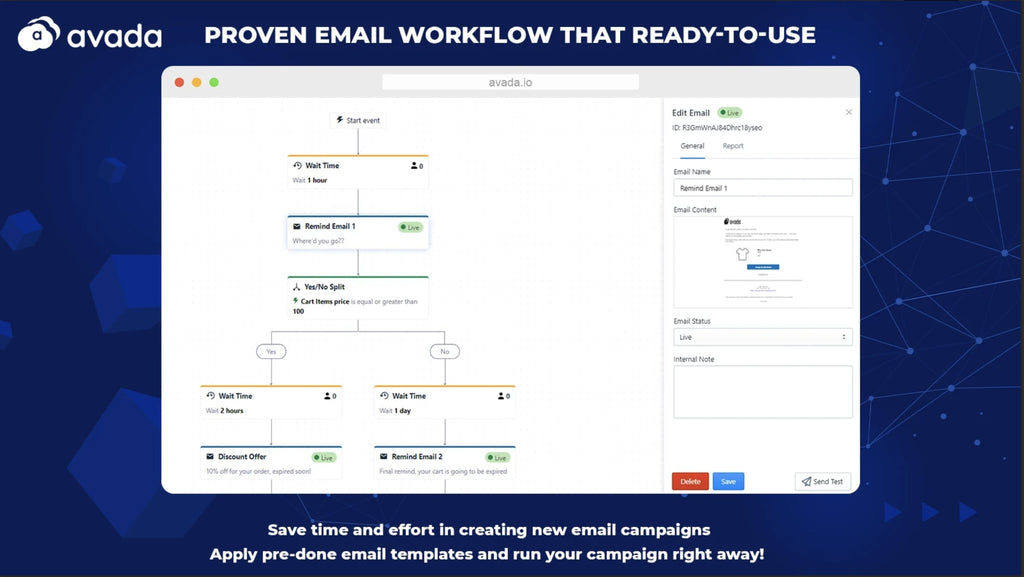 AVADA SMS Email Marketing Automation