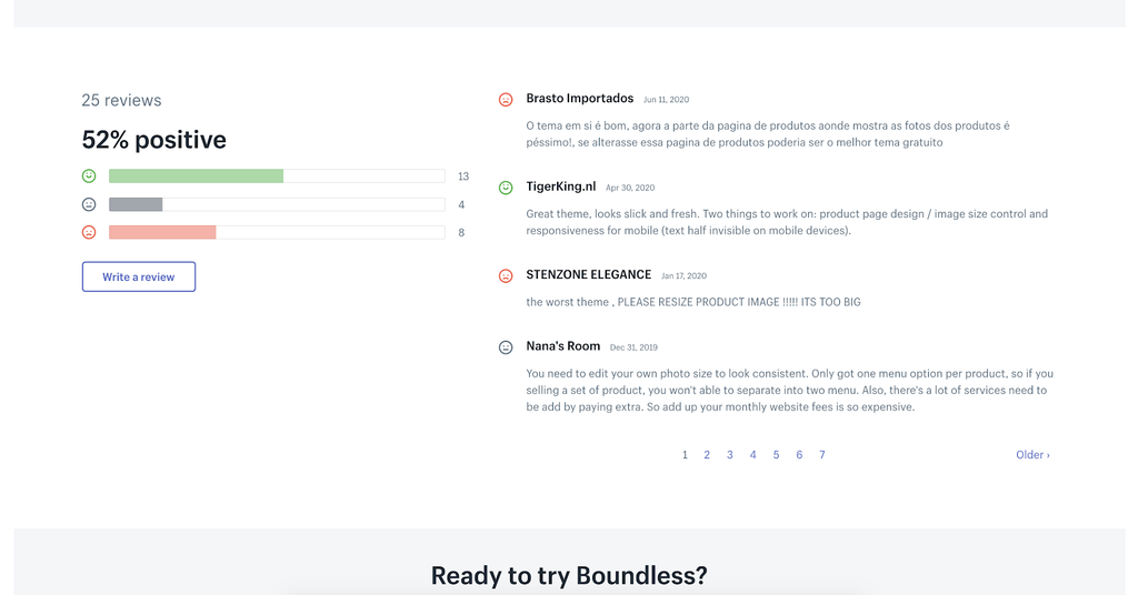 Boundless shopify theme review